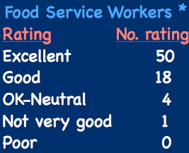 food_service_workers_reaction